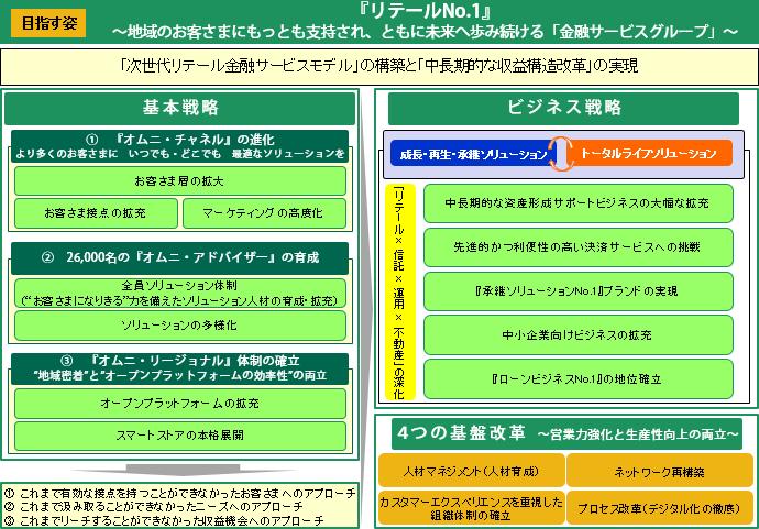 本計画の全体像の図