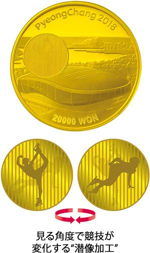 スケート金貨の画像